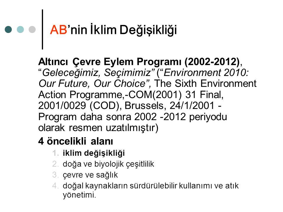 """AB'nin İklim Değişikliği Altıncı Çevre Eylem Programı (2002-2012), """"Geleceğimiz, Seçimimiz"""" (""""Environment 2010: Our Future, Our Choice"""", The Sixth Env"""