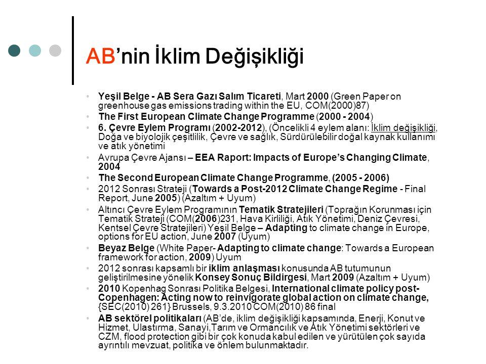 AB'nin İklim Değişikliği Yeşil Belge - AB Sera Gazı Salım Ticareti, Mart 2000 (Green Paper on greenhouse gas emissions trading within the EU, COM(2000
