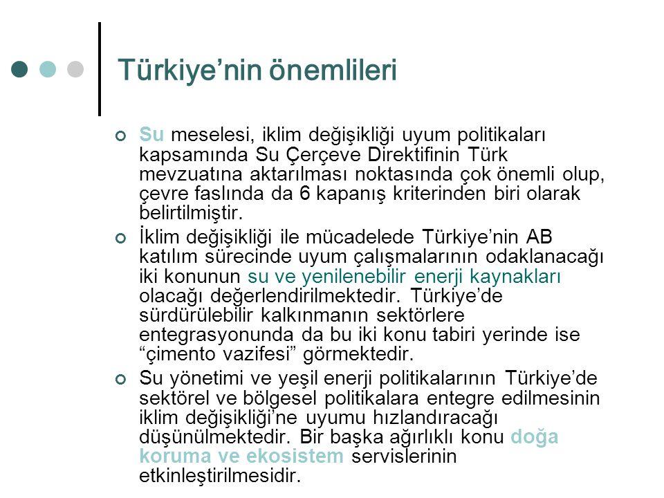 Türkiye'nin önemlileri Su meselesi, iklim değişikliği uyum politikaları kapsamında Su Çerçeve Direktifinin Türk mevzuatına aktarılması noktasında çok
