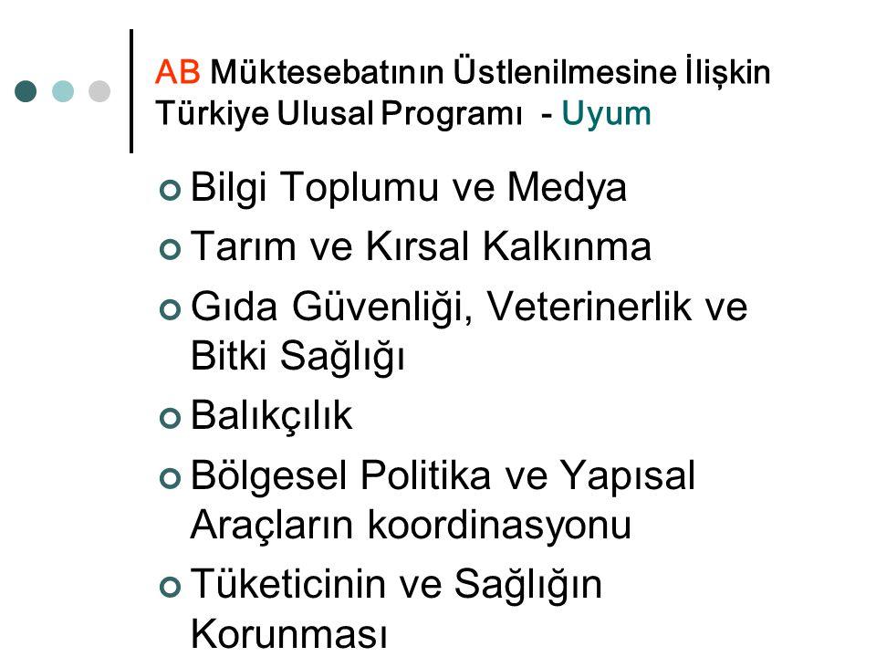 AB Müktesebatının Üstlenilmesine İlişkin Türkiye Ulusal Programı - Uyum Bilgi Toplumu ve Medya Tarım ve Kırsal Kalkınma Gıda Güvenliği, Veterinerlik v