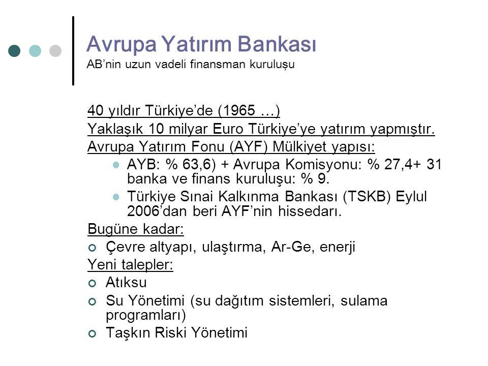 Avrupa Yatırım Bankası AB'nin uzun vadeli finansman kuruluşu 40 yıldır Türkiye'de (1965 …) Yaklaşık 10 milyar Euro Türkiye'ye yatırım yapmıştır. Avrup
