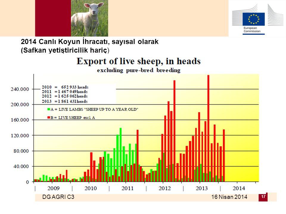 DG AGRI C3 16 Nisan 2014 17 2014 Canlı Koyun İhracatı, sayısal olarak (Safkan yetiştiricilik hariç)