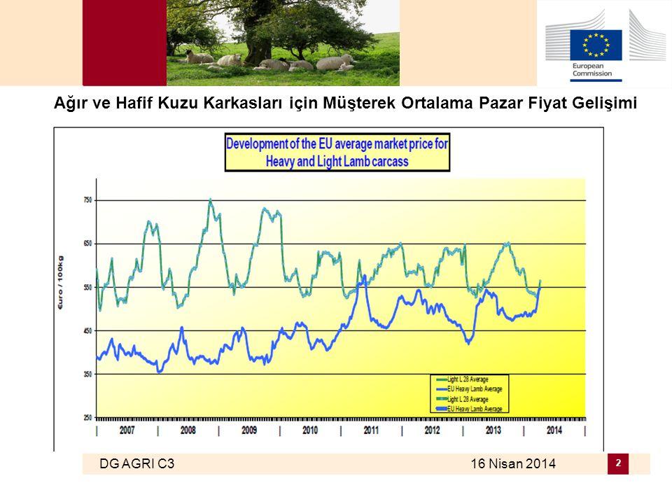 DG AGRI C3 16 Nisan 2014 2 Ağır ve Hafif Kuzu Karkasları için Müşterek Ortalama Pazar Fiyat Gelişimi