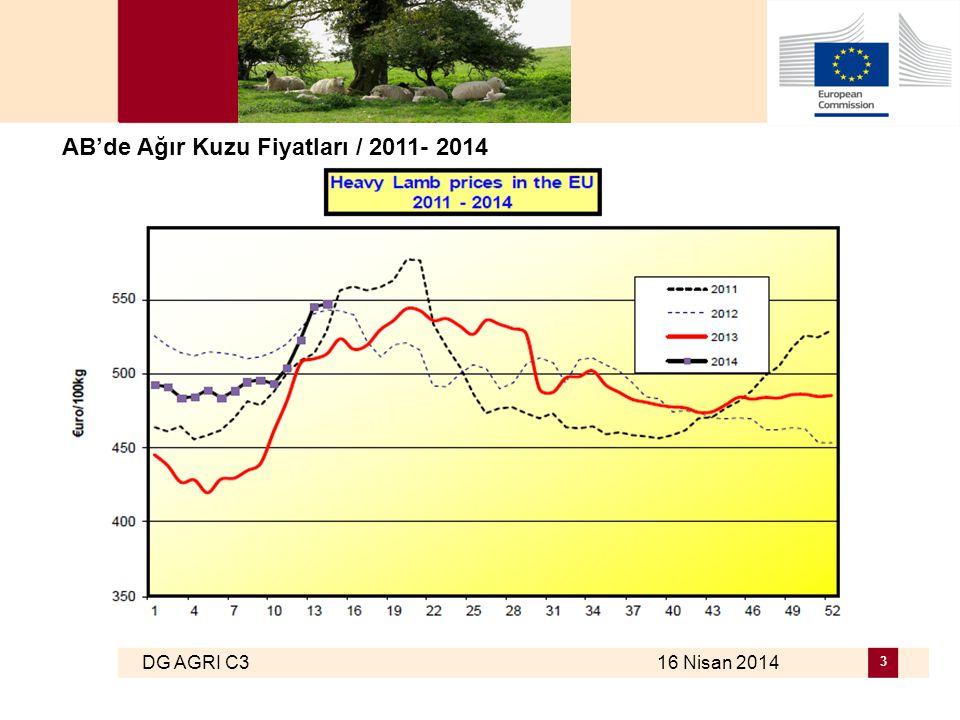 DG AGRI C3 16 Nisan 2014 3 AB'de Ağır Kuzu Fiyatları / 2011- 2014