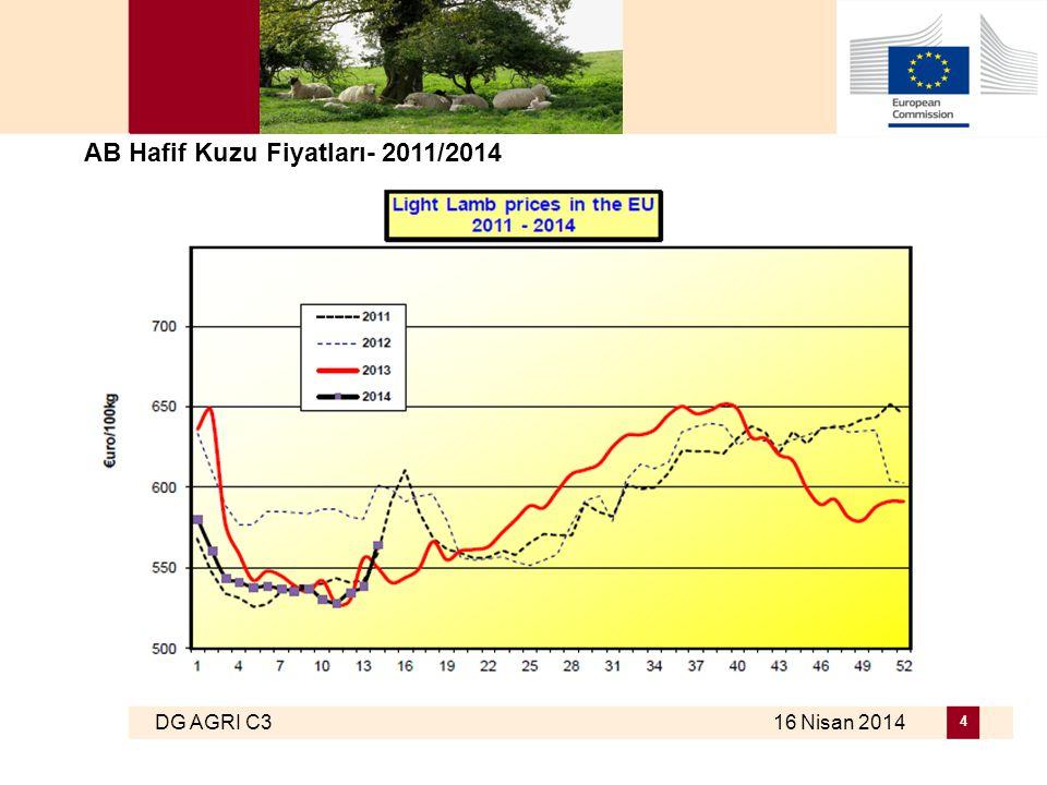 DG AGRI C3 16 Nisan 2014 4 AB Hafif Kuzu Fiyatları- 2011/2014