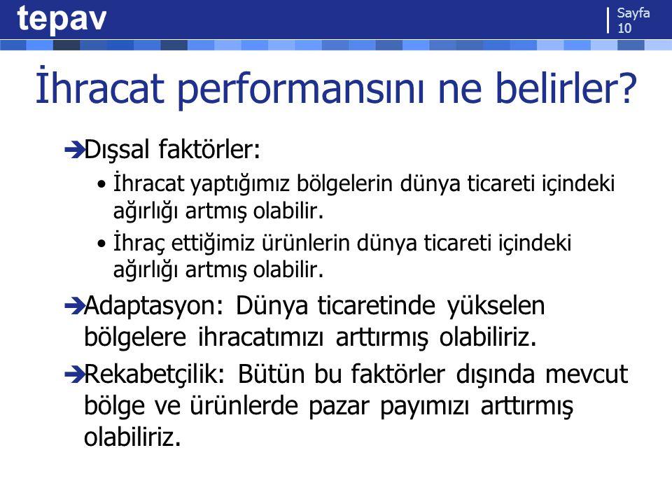 İhracat performansını ne belirler.