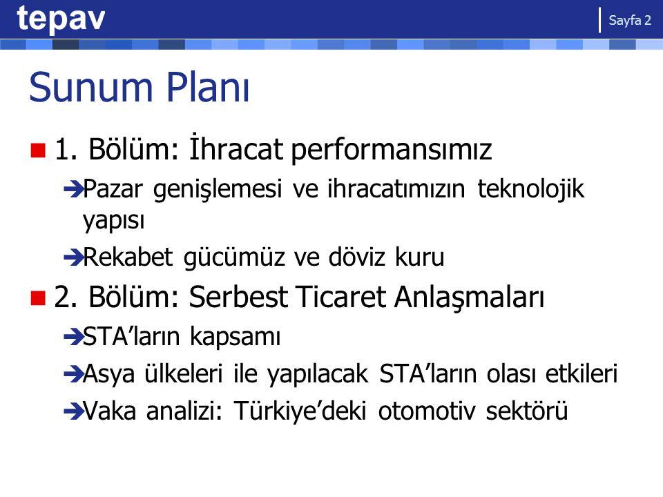 Sunum Planı 1.