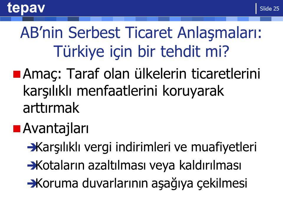 AB'nin Serbest Ticaret Anlaşmaları: Türkiye için bir tehdit mi? Amaç: Taraf olan ülkelerin ticaretlerini karşılıklı menfaatlerini koruyarak arttırmak