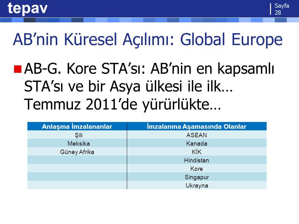 AB'nin Küresel Açılımı: Global Europe AB-G. Kore STA'sı: AB'nin en kapsamlı STA'sı ve bir Asya ülkesi ile ilk… Temmuz 2011'de yürürlükte… Sayfa 28 Anl
