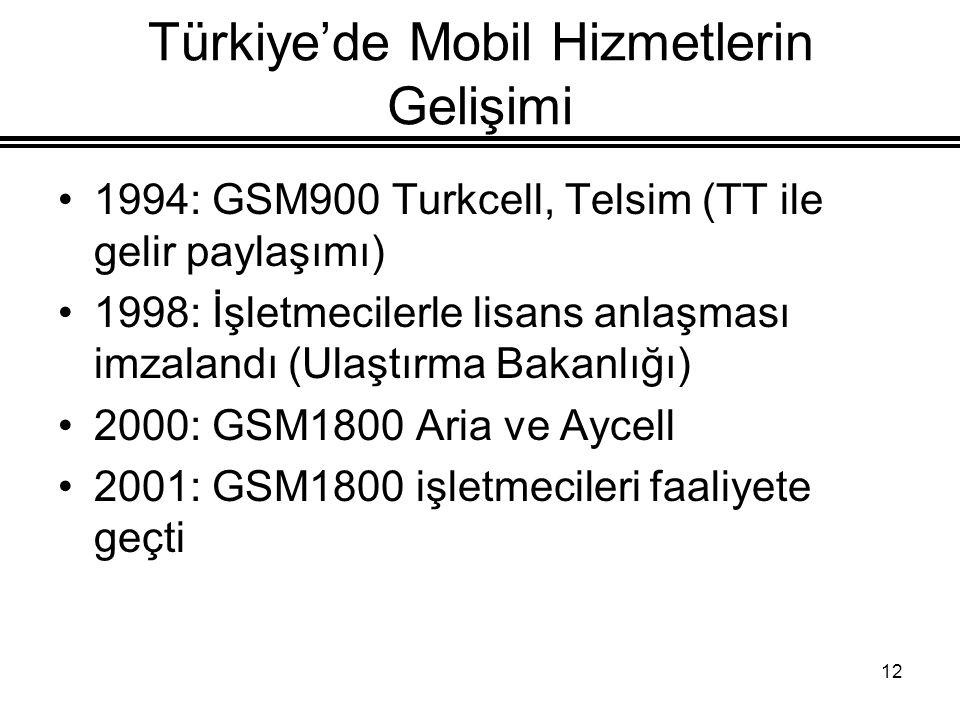 12 Türkiye'de Mobil Hizmetlerin Gelişimi 1994: GSM900 Turkcell, Telsim (TT ile gelir paylaşımı) 1998: İşletmecilerle lisans anlaşması imzalandı (Ulaştırma Bakanlığı) 2000: GSM1800 Aria ve Aycell 2001: GSM1800 işletmecileri faaliyete geçti