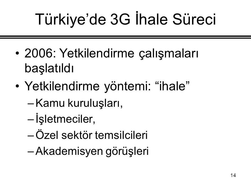 14 Türkiye'de 3G İhale Süreci 2006: Yetkilendirme çalışmaları başlatıldı Yetkilendirme yöntemi: ihale –Kamu kuruluşları, –İşletmeciler, –Özel sektör temsilcileri –Akademisyen görüşleri