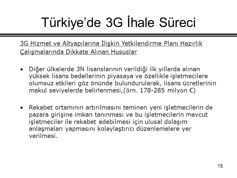 15 Türkiye'de 3G İhale Süreci 3G Hizmet ve Altyapılarına İlişkin Yetkilendirme Planı Hazırlık Çalışmalarında Dikkate Alınan Hususlar Diğer ülkelerde 3N lisanslarının verildiği ilk yıllarda alınan yüksek lisans bedellerinin piyasaya ve özellikle işletmecilere olumsuz etkileri göz önünde bulundurularak, lisans ücretlerinin makul seviyelerde belirlenmesi,(örn.