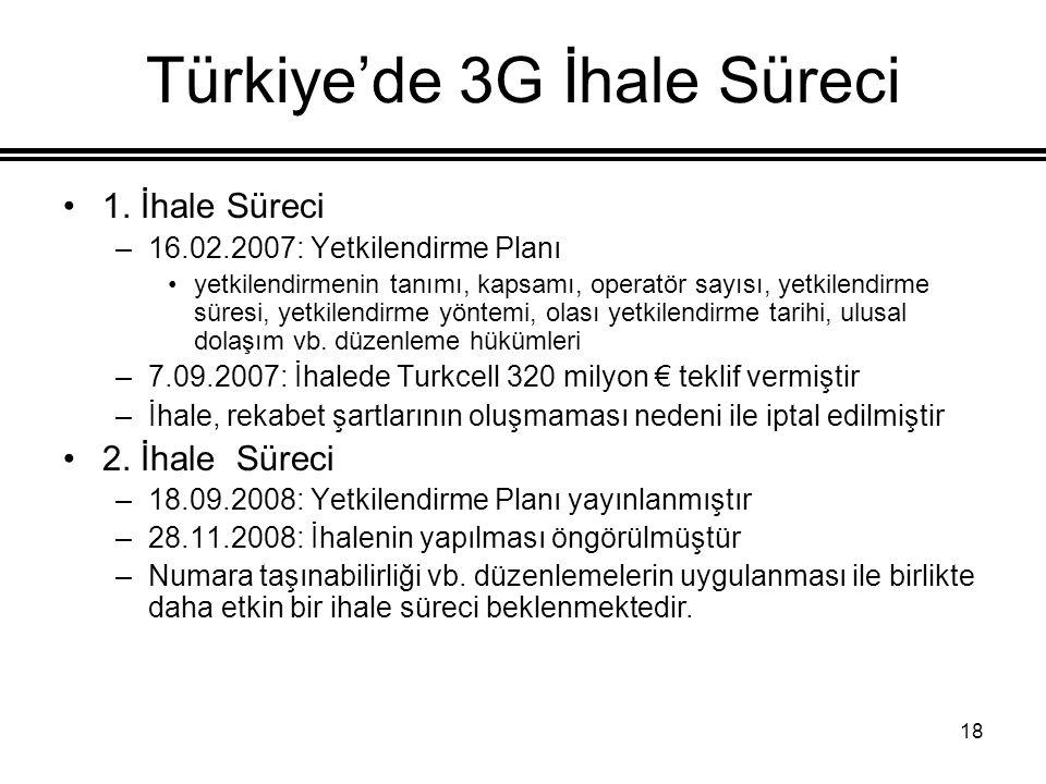 18 Türkiye'de 3G İhale Süreci 1. İhale Süreci –16.02.2007: Yetkilendirme Planı yetkilendirmenin tanımı, kapsamı, operatör sayısı, yetkilendirme süresi