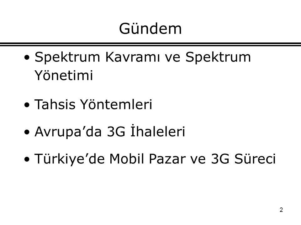 2 Gündem Spektrum Kavramı ve Spektrum Yönetimi Tahsis Yöntemleri Avrupa'da 3G İhaleleri Türkiye'de Mobil Pazar ve 3G Süreci