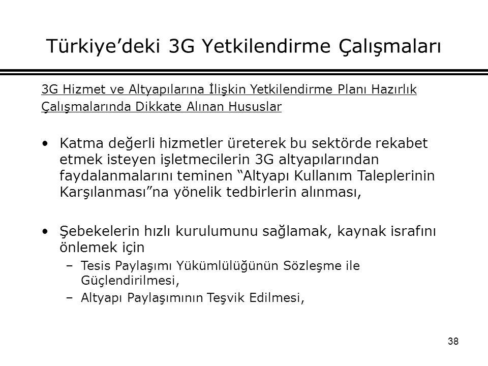 38 Türkiye'deki 3G Yetkilendirme Çalışmaları 3G Hizmet ve Altyapılarına İlişkin Yetkilendirme Planı Hazırlık Çalışmalarında Dikkate Alınan Hususlar Katma değerli hizmetler üreterek bu sektörde rekabet etmek isteyen işletmecilerin 3G altyapılarından faydalanmalarını teminen Altyapı Kullanım Taleplerinin Karşılanması na yönelik tedbirlerin alınması, Şebekelerin hızlı kurulumunu sağlamak, kaynak israfını önlemek için –Tesis Paylaşımı Yükümlülüğünün Sözleşme ile Güçlendirilmesi, –Altyapı Paylaşımının Teşvik Edilmesi,