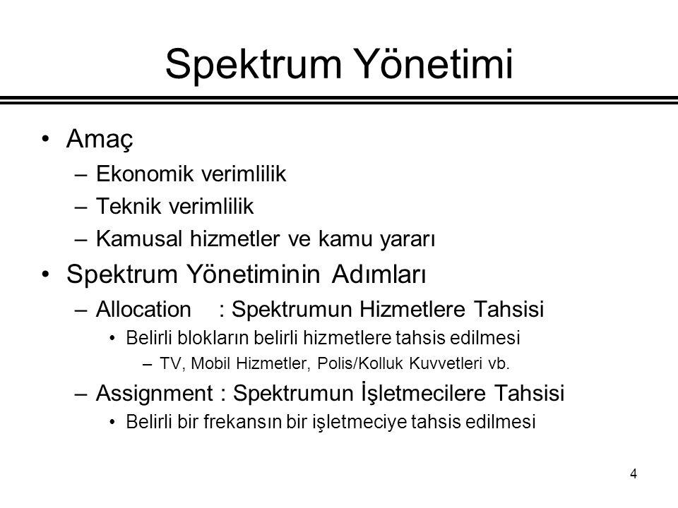 4 Spektrum Yönetimi Amaç –Ekonomik verimlilik –Teknik verimlilik –Kamusal hizmetler ve kamu yararı Spektrum Yönetiminin Adımları –Allocation : Spektru