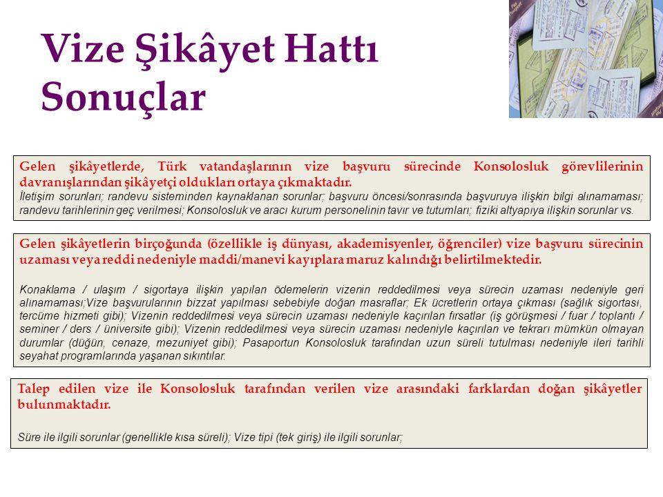 Vize Şikâyet Hattı Sonuçlar Gelen şikâyetlerde, Türk vatandaşlarının vize başvuru sürecinde Konsolosluk görevlilerinin davranışlarından şikâyetçi oldukları ortaya çıkmaktadır.