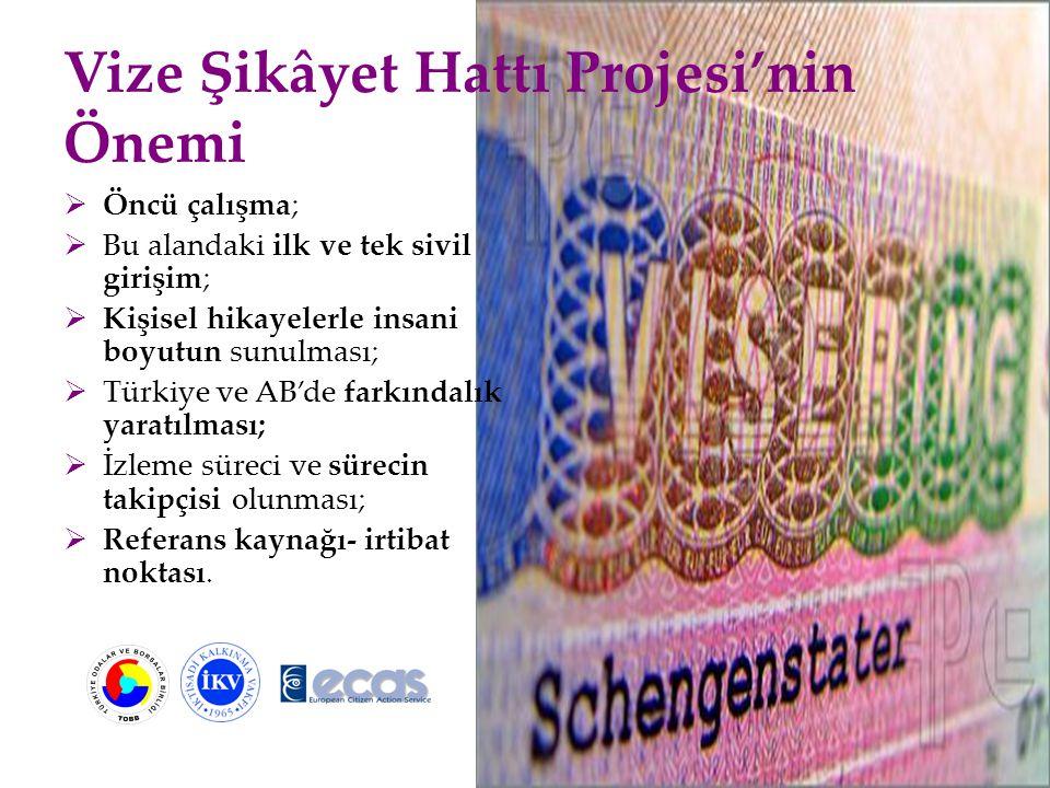 Vize Şikâyet Hattı Projesi'nin Önemi  Öncü çalışma;  Bu alandaki ilk ve tek sivil girişim;  Kişisel hikayelerle insani boyutun sunulması;  Türkiye