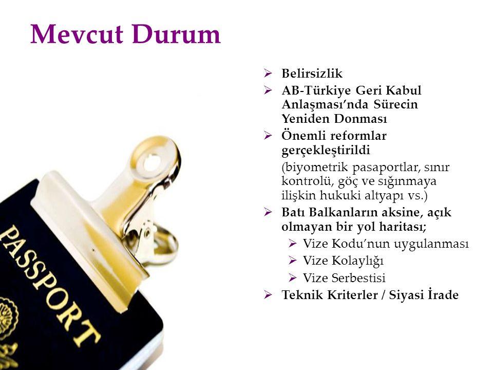 Mevcut Durum  Belirsizlik  AB-Türkiye Geri Kabul Anlaşması'nda Sürecin Yeniden Donması  Önemli reformlar gerçekleştirildi (biyometrik pasaportlar,