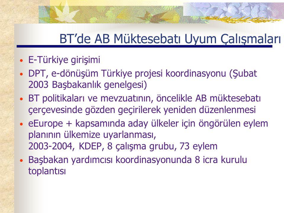 BT'de AB Müktesebatı Uyum Çalışmaları E-Türkiye girişimi DPT, e-dönüşüm Türkiye projesi koordinasyonu (Şubat 2003 Başbakanlık genelgesi) BT politikaları ve mevzuatının, öncelikle AB müktesebatı çerçevesinde gözden geçirilerek yeniden düzenlenmesi eEurope + kapsamında aday ülkeler için öngörülen eylem planının ülkemize uyarlanması, 2003-2004, KDEP, 8 çalışma grubu, 73 eylem Başbakan yardımcısı koordinasyonunda 8 icra kurulu toplantısı