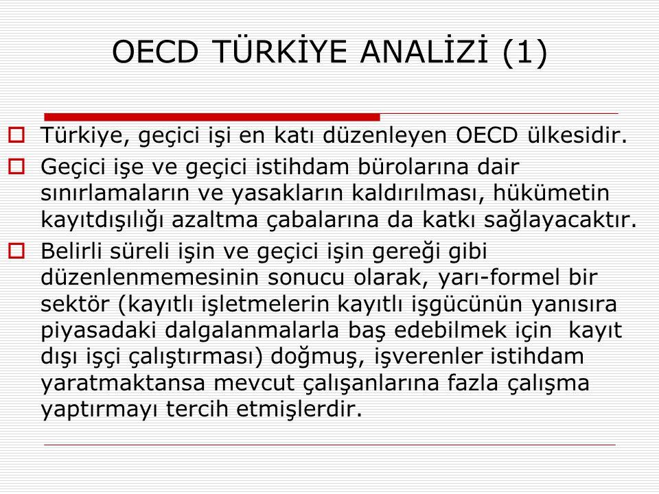 OECD TÜRKİYE ANALİZİ (1)  Türkiye, geçici işi en katı düzenleyen OECD ülkesidir.  Geçici işe ve geçici istihdam bürolarına dair sınırlamaların ve ya