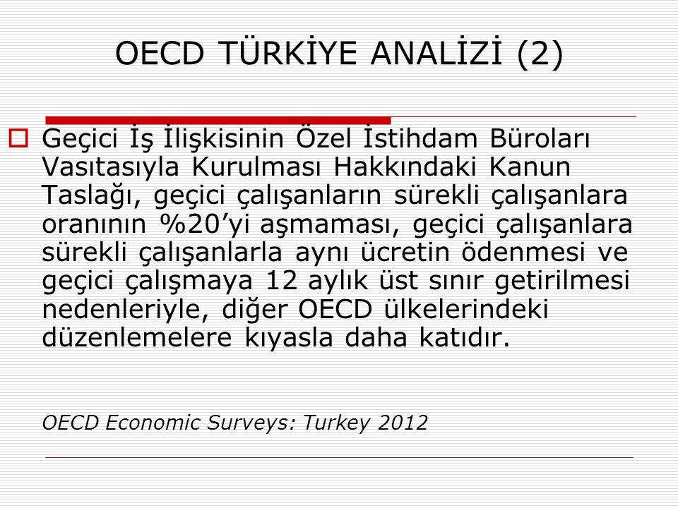 OECD TÜRKİYE ANALİZİ (2)  Geçici İş İlişkisinin Özel İstihdam Büroları Vasıtasıyla Kurulması Hakkındaki Kanun Taslağı, geçici çalışanların sürekli ça