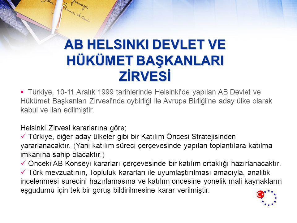 AB HELSINKI DEVLET VE HÜKÜMET BAŞKANLARI ZİRVESİ  Türkiye, 10-11 Aralık 1999 tarihlerinde Helsinki de yapılan AB Devlet ve Hükümet Başkanları Zirvesi nde oybirliği ile Avrupa Birliği ne aday ülke olarak kabul ve ilan edilmiştir.