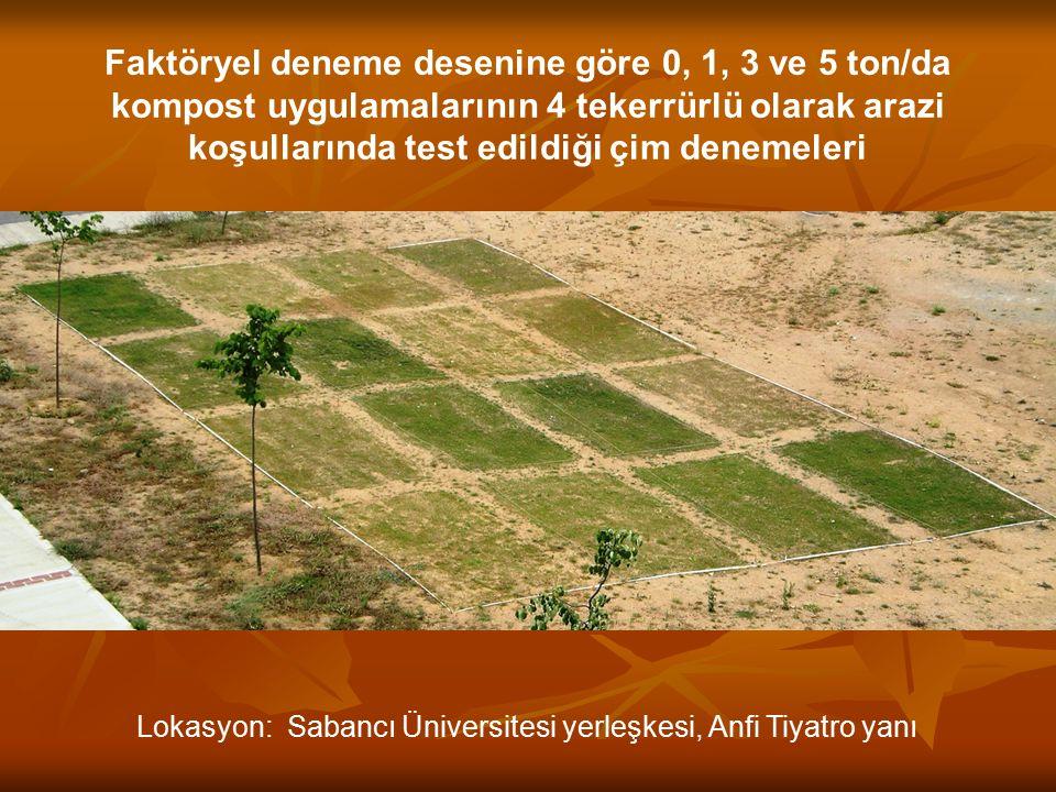 Faktöryel deneme desenine göre 0, 1, 3 ve 5 ton/da kompost uygulamalarının 4 tekerrürlü olarak arazi koşullarında test edildiği çim denemeleri Lokasyo