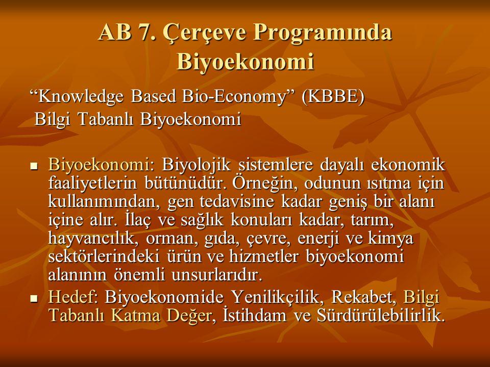 """AB 7. Çerçeve Programında Biyoekonomi """"Knowledge Based Bio-Economy"""" (KBBE) Bilgi Tabanlı Biyoekonomi Bilgi Tabanlı Biyoekonomi Biyoekonomi: Biyolojik"""