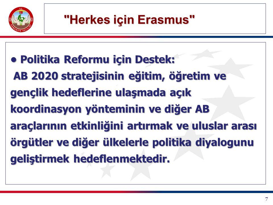 7 Herkes için Erasmus Herkes için Erasmus Politika Reformu için Destek: Politika Reformu için Destek: AB 2020 stratejisinin eğitim, öğretim ve gençlik hedeflerine ulaşmada açık koordinasyon yönteminin ve diğer AB araçlarının etkinliğini artırmak ve uluslar arası örgütler ve diğer ülkelerle politika diyalogunu geliştirmek hedeflenmektedir.