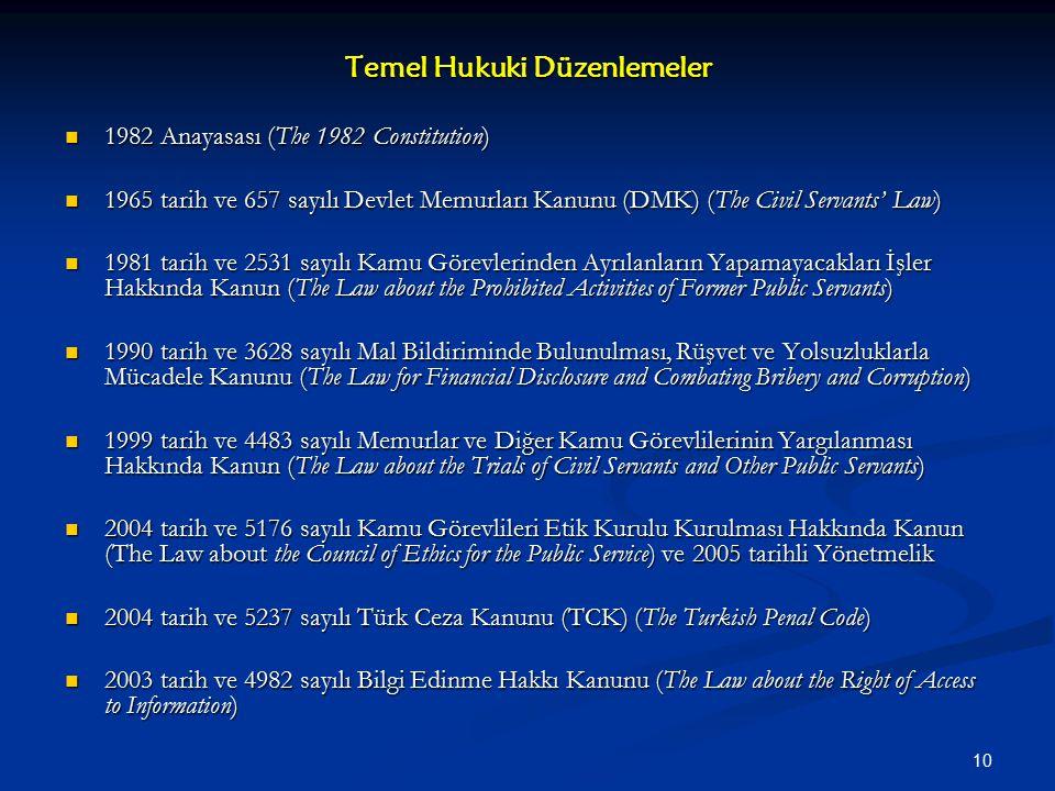 10 Temel Hukuki Düzenlemeler 1982 Anayasası (The 1982 Constitution) 1982 Anayasası (The 1982 Constitution) 1965 tarih ve 657 sayılı Devlet Memurları Kanunu (DMK) (The Civil Servants' Law) 1965 tarih ve 657 sayılı Devlet Memurları Kanunu (DMK) (The Civil Servants' Law) 1981 tarih ve 2531 sayılı Kamu Görevlerinden Ayrılanların Yapamayacakları İşler Hakkında Kanun (The Law about the Prohibited Activities of Former Public Servants) 1981 tarih ve 2531 sayılı Kamu Görevlerinden Ayrılanların Yapamayacakları İşler Hakkında Kanun (The Law about the Prohibited Activities of Former Public Servants) 1990 tarih ve 3628 sayılı Mal Bildiriminde Bulunulması, Rüşvet ve Yolsuzluklarla Mücadele Kanunu (The Law for Financial Disclosure and Combating Bribery and Corruption) 1990 tarih ve 3628 sayılı Mal Bildiriminde Bulunulması, Rüşvet ve Yolsuzluklarla Mücadele Kanunu (The Law for Financial Disclosure and Combating Bribery and Corruption) 1999 tarih ve 4483 sayılı Memurlar ve Diğer Kamu Görevlilerinin Yargılanması Hakkında Kanun (The Law about the Trials of Civil Servants and Other Public Servants) 1999 tarih ve 4483 sayılı Memurlar ve Diğer Kamu Görevlilerinin Yargılanması Hakkında Kanun (The Law about the Trials of Civil Servants and Other Public Servants) 2004 tarih ve 5176 sayılı Kamu Görevlileri Etik Kurulu Kurulması Hakkında Kanun (The Law about the Council of Ethics for the Public Service) ve 2005 tarihli Yönetmelik 2004 tarih ve 5176 sayılı Kamu Görevlileri Etik Kurulu Kurulması Hakkında Kanun (The Law about the Council of Ethics for the Public Service) ve 2005 tarihli Yönetmelik 2004 tarih ve 5237 sayılı Türk Ceza Kanunu (TCK) (The Turkish Penal Code) 2004 tarih ve 5237 sayılı Türk Ceza Kanunu (TCK) (The Turkish Penal Code) 2003 tarih ve 4982 sayılı Bilgi Edinme Hakkı Kanunu (The Law about the Right of Access to Information) 2003 tarih ve 4982 sayılı Bilgi Edinme Hakkı Kanunu (The Law about the Right of Access to Information)