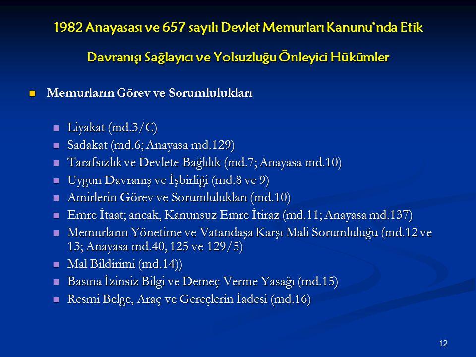 12 1982 Anayasası ve 657 sayılı Devlet Memurları Kanunu'nda Etik Davranışı Sağlayıcı ve Yolsuzluğu Önleyici Hükümler Memurların Görev ve Sorumlulukları Memurların Görev ve Sorumlulukları Liyakat (md.3/C) Liyakat (md.3/C) Sadakat (md.6; Anayasa md.129) Sadakat (md.6; Anayasa md.129) Tarafsızlık ve Devlete Bağlılık (md.7; Anayasa md.10) Tarafsızlık ve Devlete Bağlılık (md.7; Anayasa md.10) Uygun Davranış ve İşbirliği (md.8 ve 9) Uygun Davranış ve İşbirliği (md.8 ve 9) Amirlerin Görev ve Sorumlulukları (md.10) Amirlerin Görev ve Sorumlulukları (md.10) Emre İtaat; ancak, Kanunsuz Emre İtiraz (md.11; Anayasa md.137) Emre İtaat; ancak, Kanunsuz Emre İtiraz (md.11; Anayasa md.137) Memurların Yönetime ve Vatandaşa Karşı Mali Sorumluluğu (md.12 ve 13; Anayasa md.40, 125 ve 129/5) Memurların Yönetime ve Vatandaşa Karşı Mali Sorumluluğu (md.12 ve 13; Anayasa md.40, 125 ve 129/5) Mal Bildirimi (md.14)) Mal Bildirimi (md.14)) Basına İzinsiz Bilgi ve Demeç Verme Yasağı (md.15) Basına İzinsiz Bilgi ve Demeç Verme Yasağı (md.15) Resmi Belge, Araç ve Gereçlerin İadesi (md.16) Resmi Belge, Araç ve Gereçlerin İadesi (md.16)