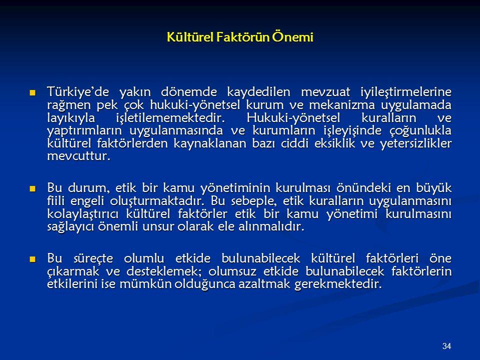 34 Kültürel Faktörün Önemi Türkiye'de yakın dönemde kaydedilen mevzuat iyileştirmelerine rağmen pek çok hukuki-yönetsel kurum ve mekanizma uygulamada layıkıyla işletilememektedir.