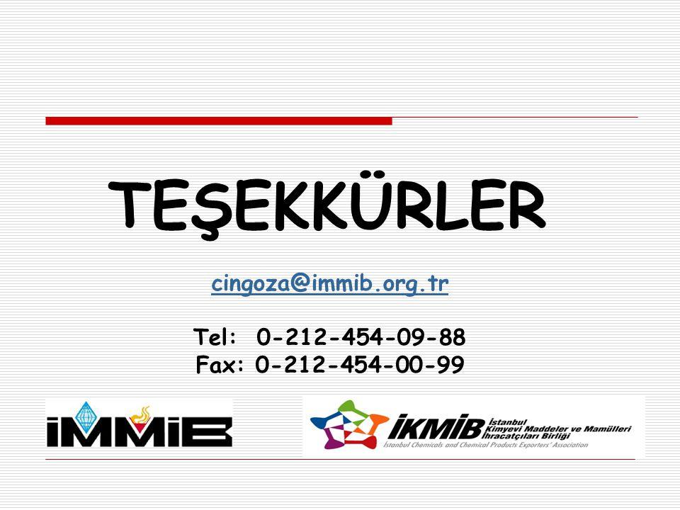 TEŞEKKÜRLER cingoza@immib.org.tr Tel: 0-212-454-09-88 Fax: 0-212-454-00-99