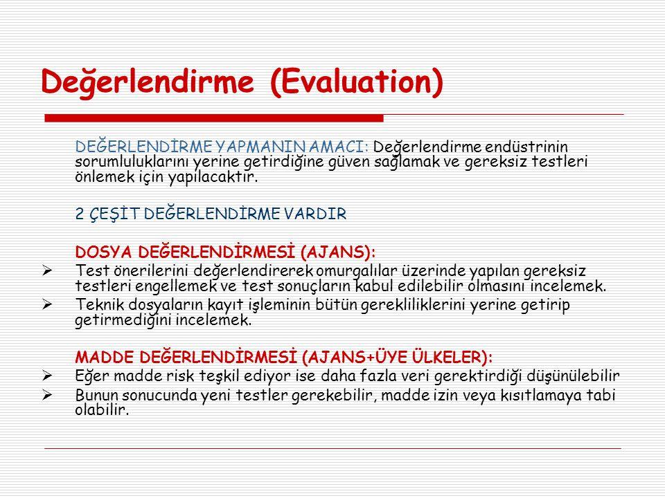Değerlendirme (Evaluation) DEĞERLENDİRME YAPMANIN AMACI: Değerlendirme endüstrinin sorumluluklarını yerine getirdiğine güven sağlamak ve gereksiz test