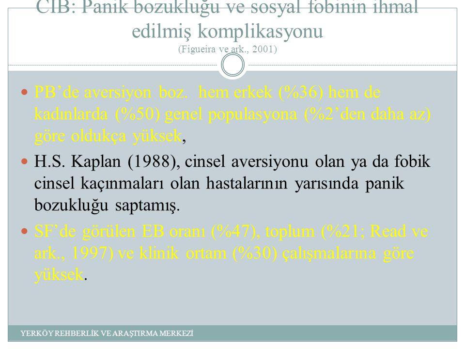 CİB: Panik bozukluğu ve sosyal fobinin ihmal edilmiş komplikasyonu (Figueira ve ark., 2001) PB'de aversiyon boz.