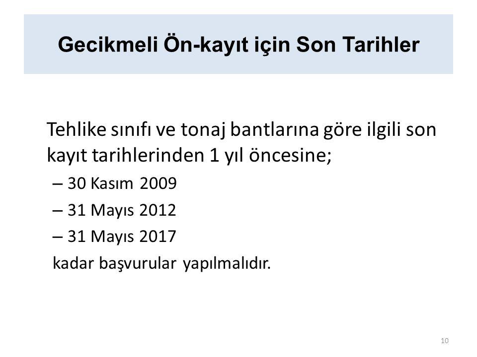 Gecikmeli Ön-kayıt için Son Tarihler Tehlike sınıfı ve tonaj bantlarına göre ilgili son kayıt tarihlerinden 1 yıl öncesine; – 30 Kasım 2009 – 31 Mayıs 2012 – 31 Mayıs 2017 kadar başvurular yapılmalıdır.