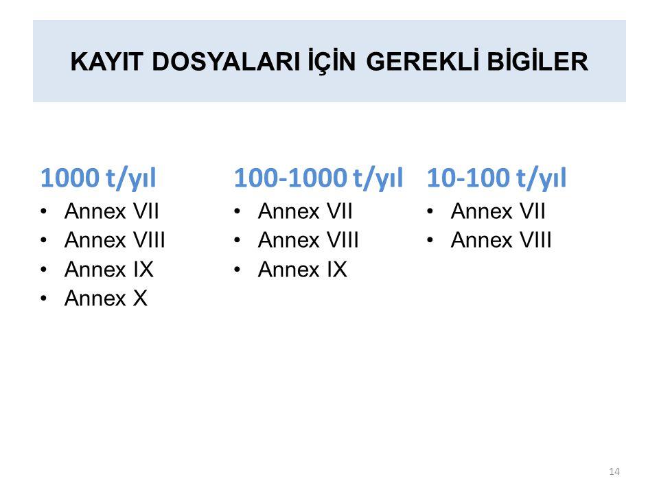 KAYIT DOSYALARI İÇİN GEREKLİ BİGİLER 1000 t/yıl Annex VII Annex VIII Annex IX Annex X 100-1000 t/yıl Annex VII Annex VIII Annex IX 10-100 t/yıl Annex VII Annex VIII 14