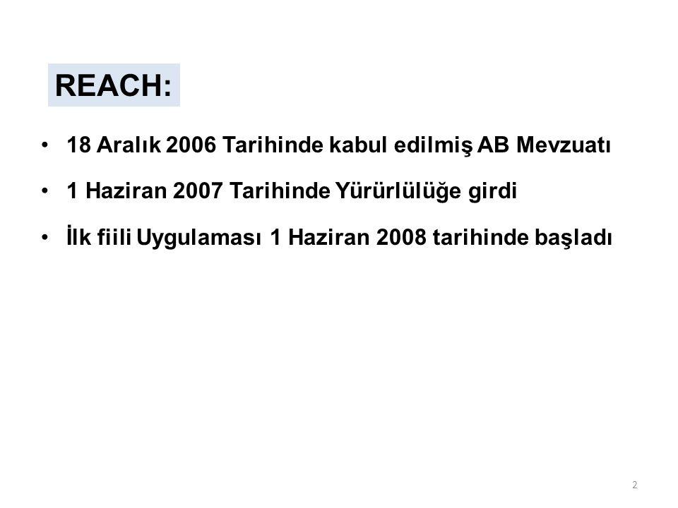 18 Aralık 2006 Tarihinde kabul edilmiş AB Mevzuatı 1 Haziran 2007 Tarihinde Yürürlülüğe girdi İlk fiili Uygulaması 1 Haziran 2008 tarihinde başladı REACH: 2