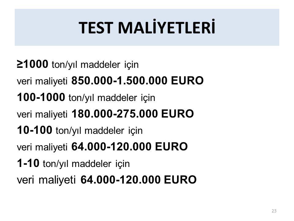 TEST MALİYETLERİ ≥1000 ton/yıl maddeler için veri maliyeti 850.000-1.500.000 EURO 100-1000 ton/yıl maddeler için veri maliyeti 180.000-275.000 EURO 10-100 ton/yıl maddeler için veri maliyeti 64.000-120.000 EURO 1-10 ton/yıl maddeler için veri maliyeti 64.000-120.000 EURO 23