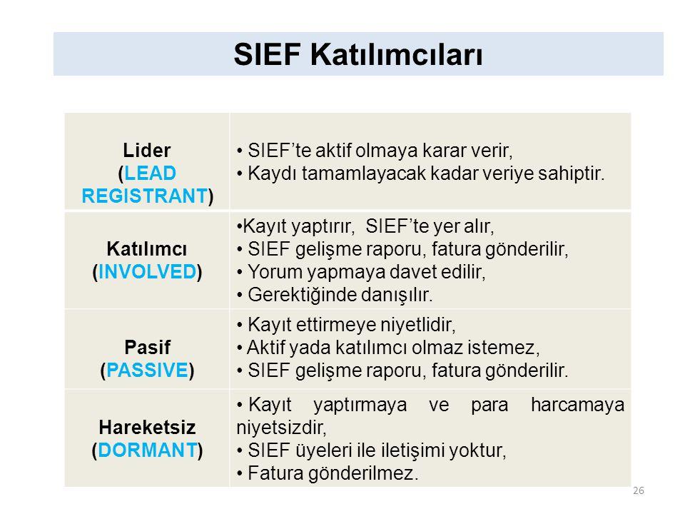 SIEF Katılımcıları Lider (LEAD REGISTRANT) SIEF'te aktif olmaya karar verir, Kaydı tamamlayacak kadar veriye sahiptir. Katılımcı (INVOLVED) Kayıt yapt