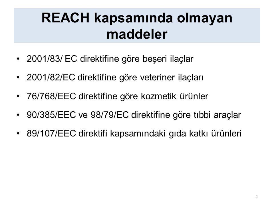 REACH kapsamında olmayan maddeler 2001/83/ EC direktifine göre beşeri ilaçlar 2001/82/EC direktifine göre veteriner ilaçları 76/768/EEC direktifine göre kozmetik ürünler 90/385/EEC ve 98/79/EC direktifine göre tıbbi araçlar 89/107/EEC direktifi kapsamındaki gıda katkı ürünleri 4