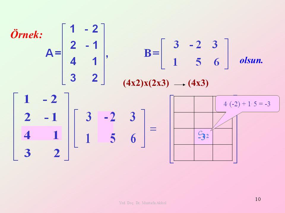 Yrd. Doç. Dr. Mustafa Akkol 10 Örnek: (4x2)x(2x3) (4x3) olsun. 4. (-2) + 1. 5 = -3 -3