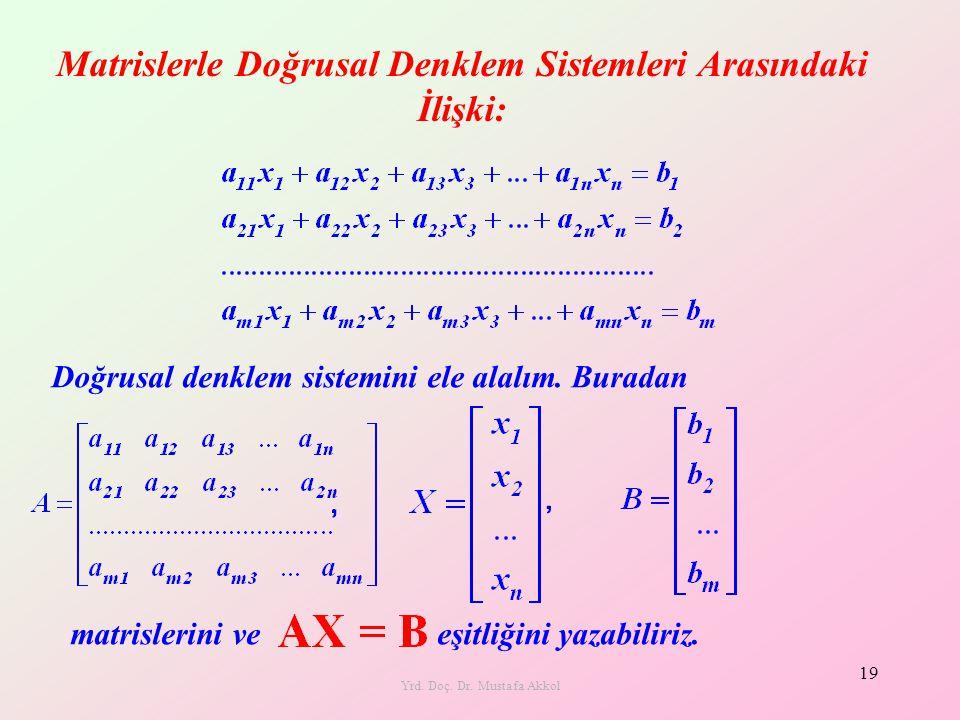 Yrd. Doç. Dr. Mustafa Akkol 19 Matrislerle Doğrusal Denklem Sistemleri Arasındaki İlişki: Doğrusal denklem sistemini ele alalım. Buradan matrislerini