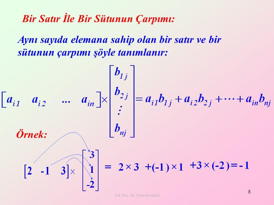 Yrd. Doç. Dr. Mustafa Akkol 8 Aynı sayıda elemana sahip olan bir satır ve bir sütunun çarpımı şöyle tanımlanır: Örnek: Bir Satır İle Bir Sütunun Çarpı