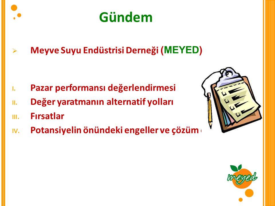 Türkiye'deki paylar, MS %1 & MN %8 Dünya'daki Görünüm