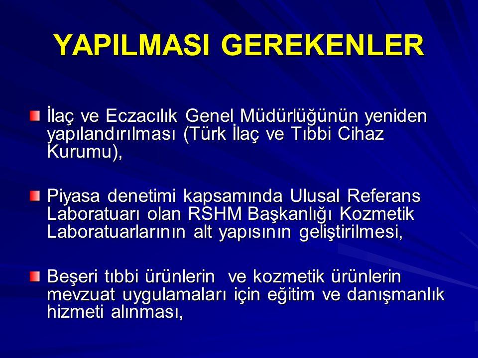 YAPILMASI GEREKENLER İlaç ve Eczacılık Genel Müdürlüğünün yeniden yapılandırılması (Türk İlaç ve Tıbbi Cihaz Kurumu), Piyasa denetimi kapsamında Ulusal Referans Laboratuarı olan RSHM Başkanlığı Kozmetik Laboratuarlarının alt yapısının geliştirilmesi, Beşeri tıbbi ürünlerin ve kozmetik ürünlerin mevzuat uygulamaları için eğitim ve danışmanlık hizmeti alınması,