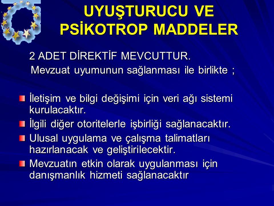 2 ADET DİREKTİF MEVCUTTUR.