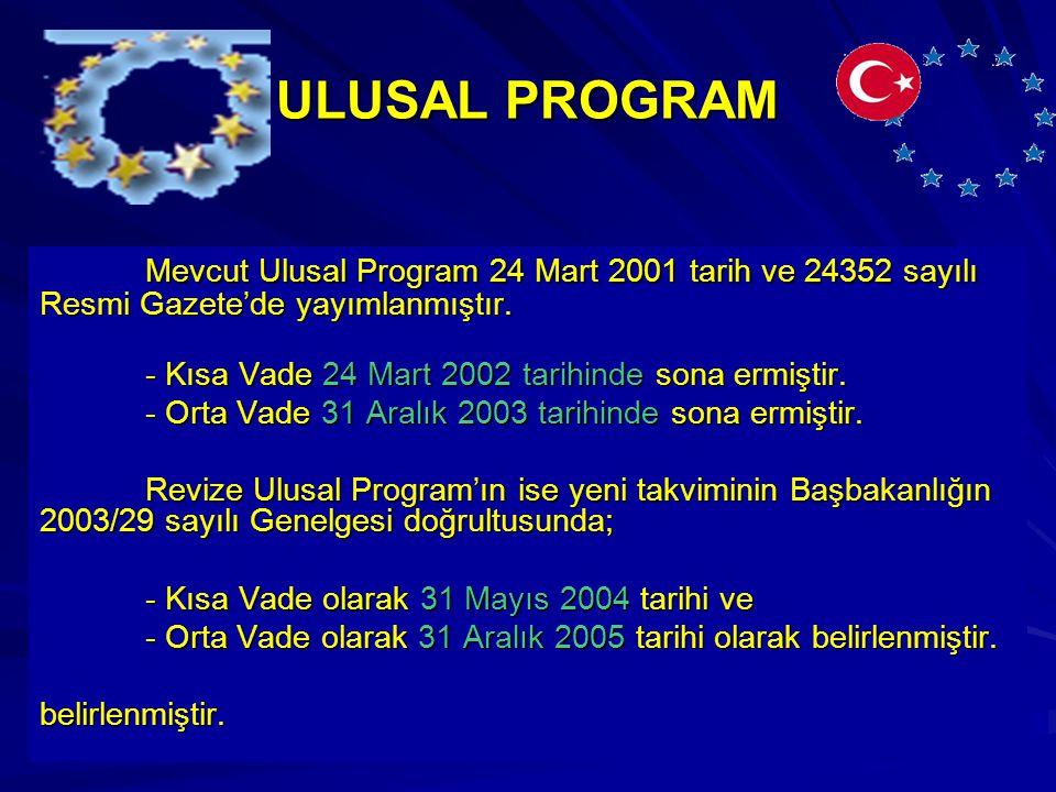 ULUSAL PROGRAM ULUSAL PROGRAM Mevcut Ulusal Program 24 Mart 2001 tarih ve 24352 sayılı Resmi Gazete'de yayımlanmıştır.