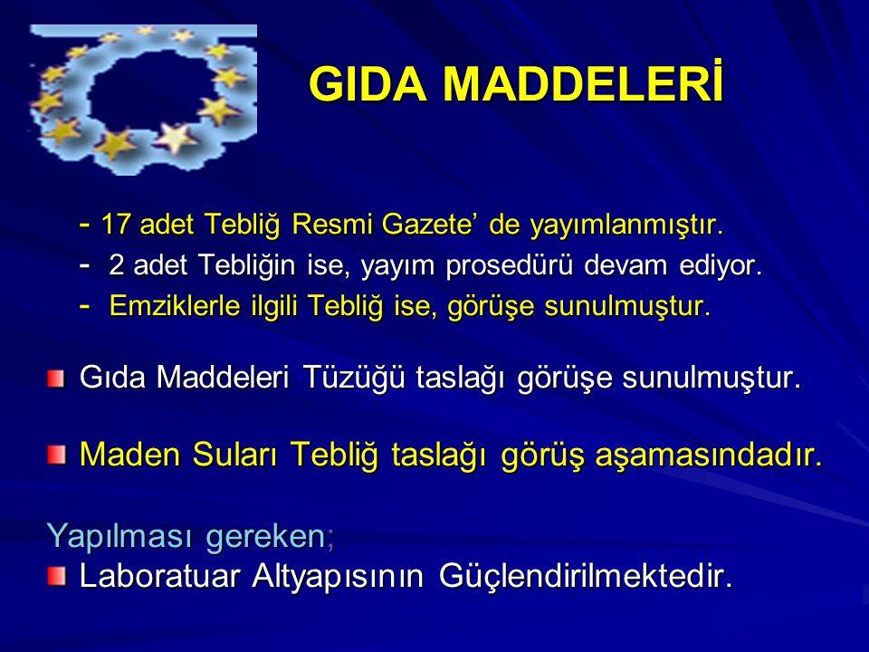 GIDA MADDELERİ GIDA MADDELERİ - 17 adet Tebliğ Resmi Gazete' de yayımlanmıştır.